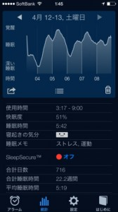 Sleepサイクル