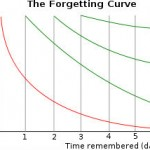 試験、勉強の記憶定着のカギ!エビングハウスの『忘却曲線』を知っているか!?