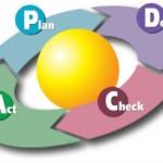 目標達成に単純にして最強のサイクロン!PDCAサイクルを回せ!